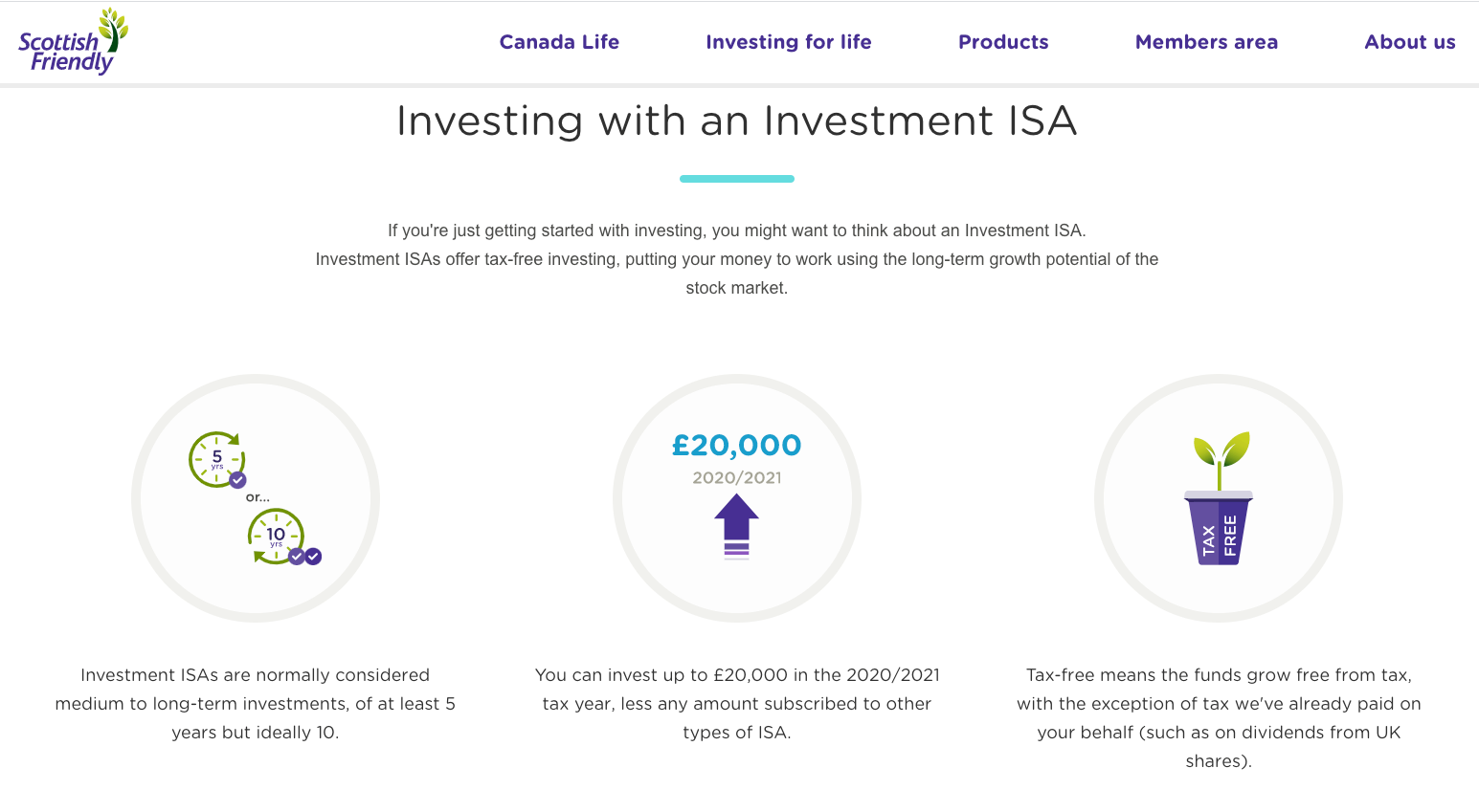 Scottish Friendly Investments ISA Review