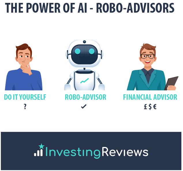 The Power of Robo Advisors
