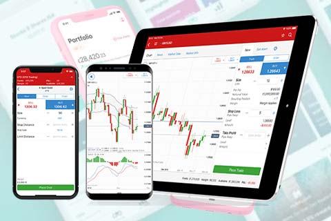 Best Trading Platforms UK